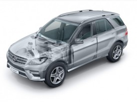 Armoured Mercedes M-Class Guard Announced