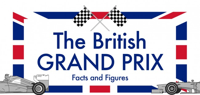 F1 British GP Facts & Figures [INFOGRAPHIC]