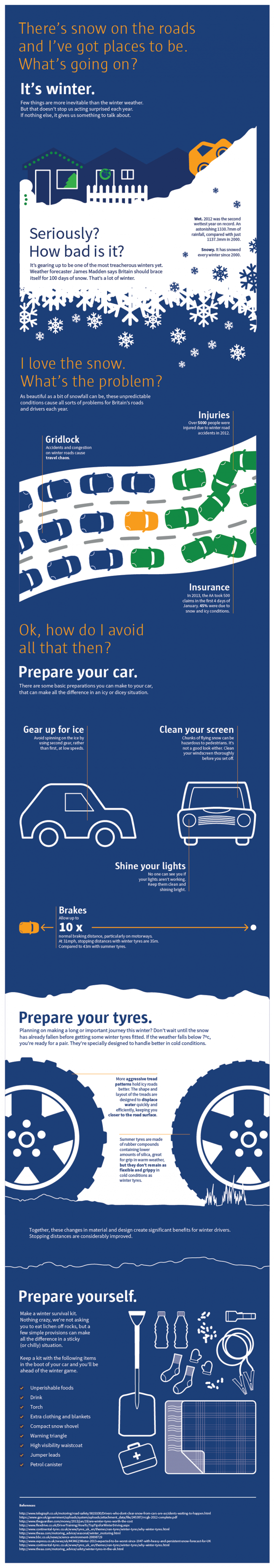 Winter driving tips: Prepare yourself and your car [infographic]